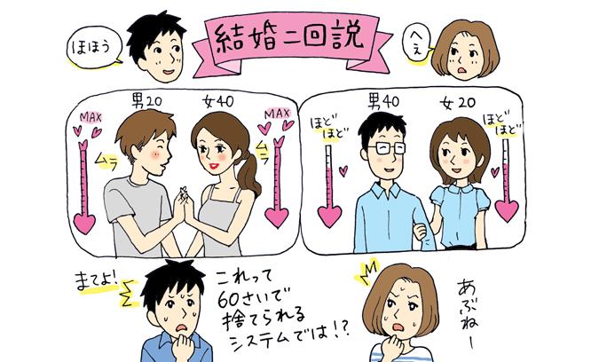 医師監修:「男女の性欲の差」問題は、二回結婚すれば解決!?