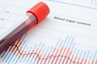 血糖値スパイクは危険!10人に1人もなっている