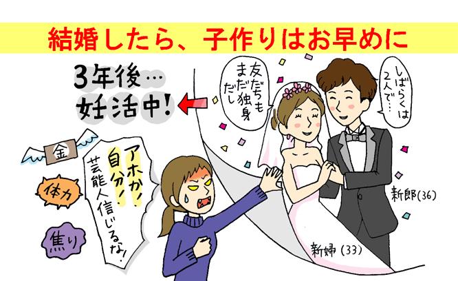 【医師監修】見た目が若いと寿命が長い! 妊娠力は見た目関係なし!